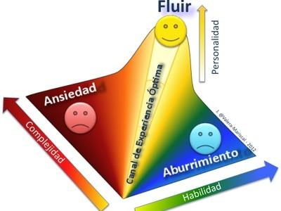 fluir-flow400